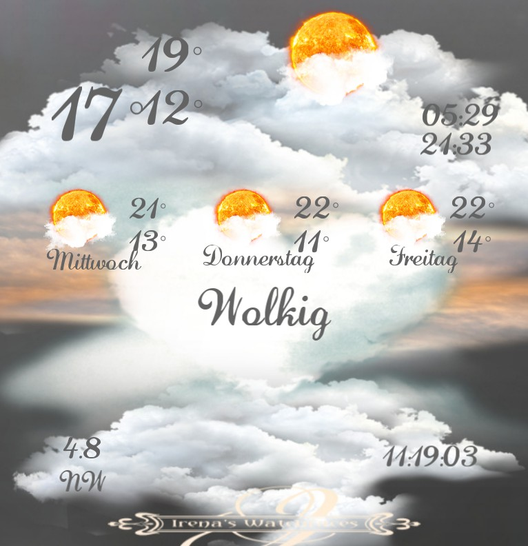 Wetter Love in Heaven