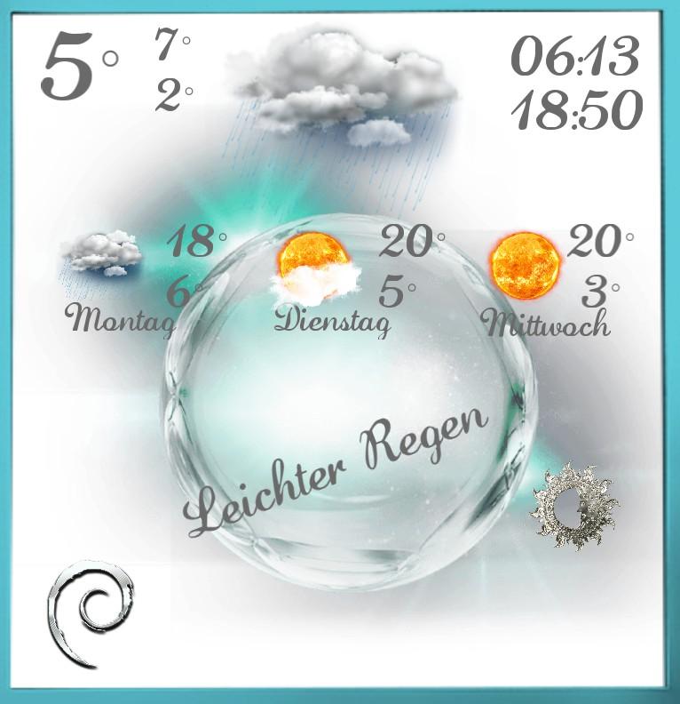 Widget Wetter 1463