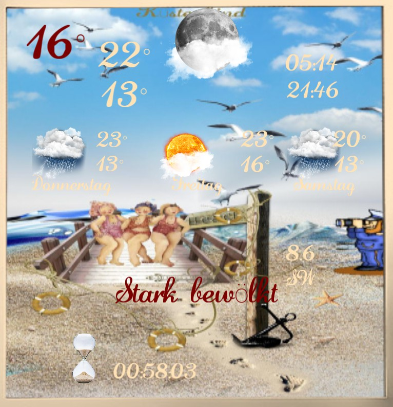 Wetter Kuestenkind 19