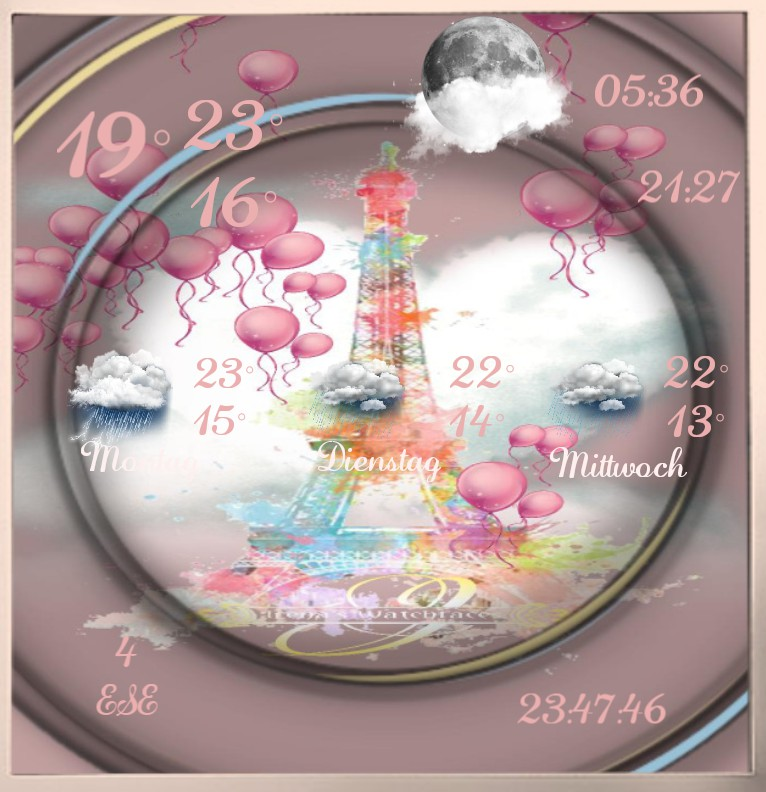 Wetter Love Paris