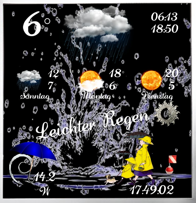 Widget Wetter Schiettwetter