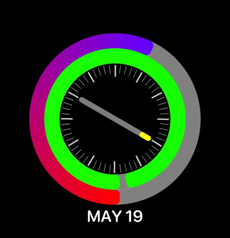 Date, Ram, Battery, Clock circle