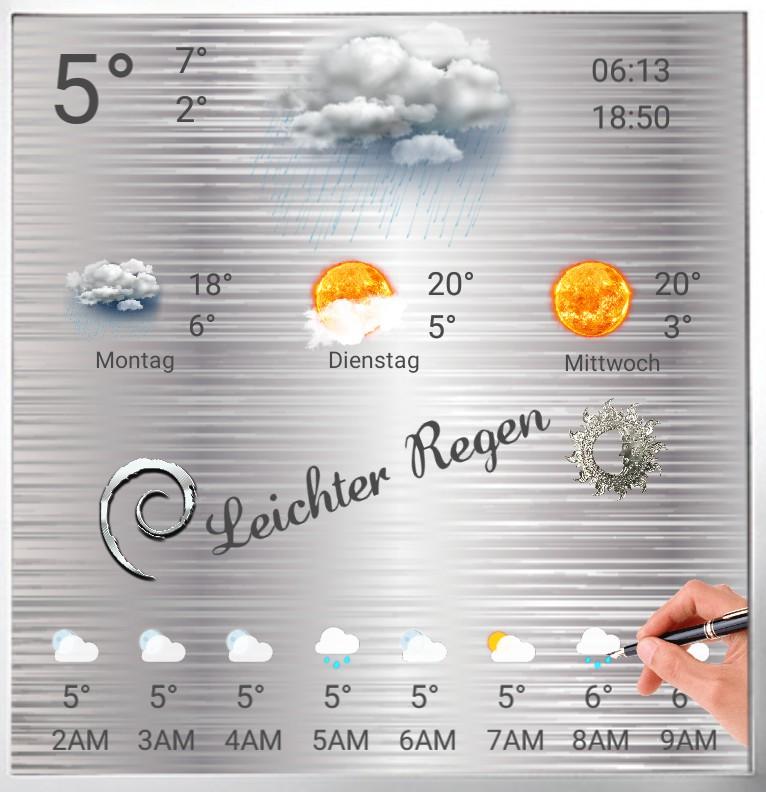 Widget Wetter Rezept