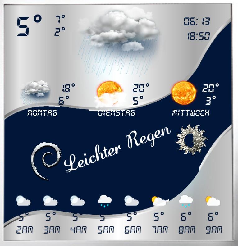 Widget Wetter Design 1456