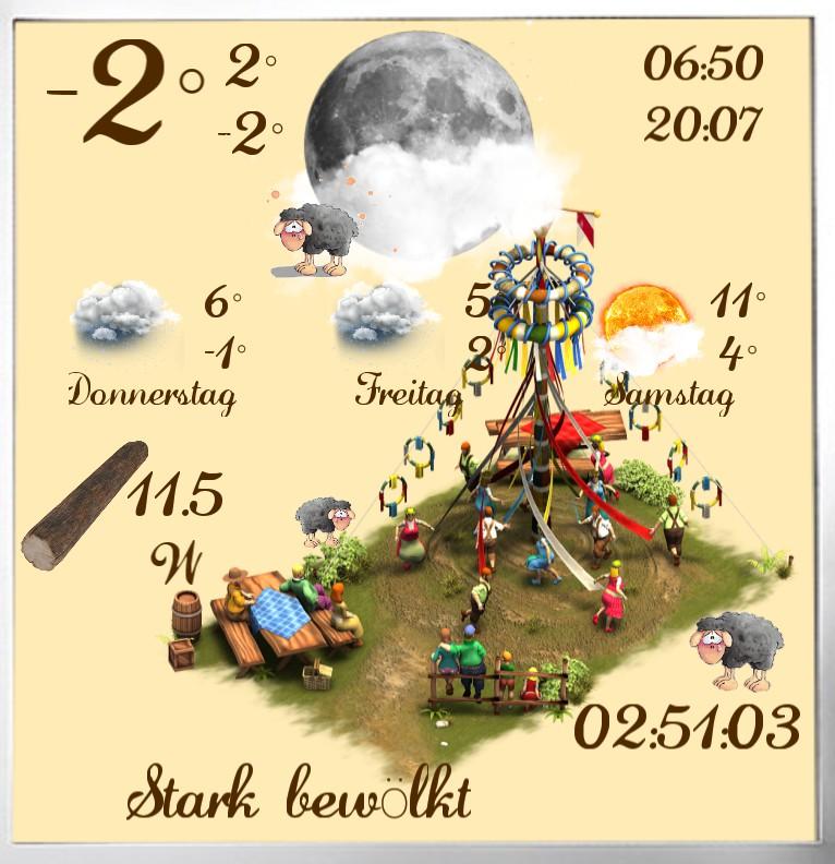 Widget Wetter Tanz in den Mai