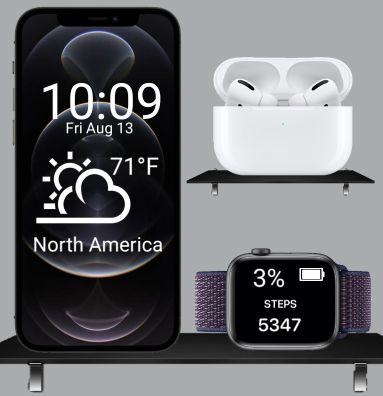 Apple ecosystem Copy