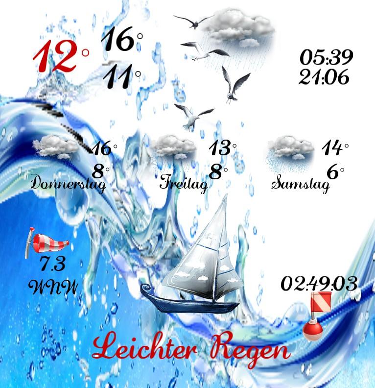 Wetter Kuestenkind  5