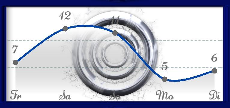 Wetterkurve Design 1466