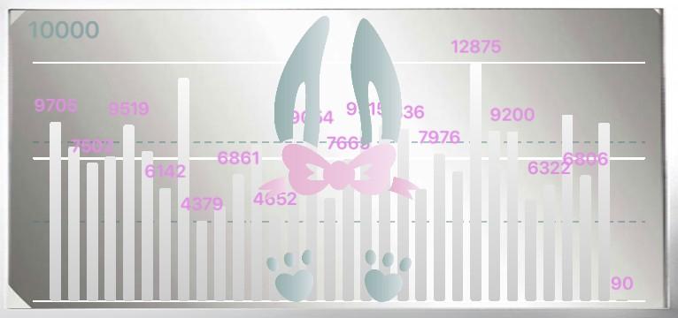 Schritte Ostern Hase
