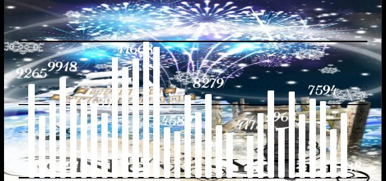 Schritte Kuestenkind 20 Silvester New Year Nacht