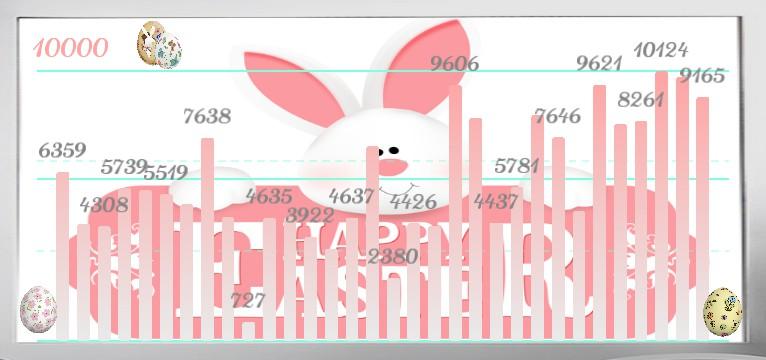 Schritte Easter