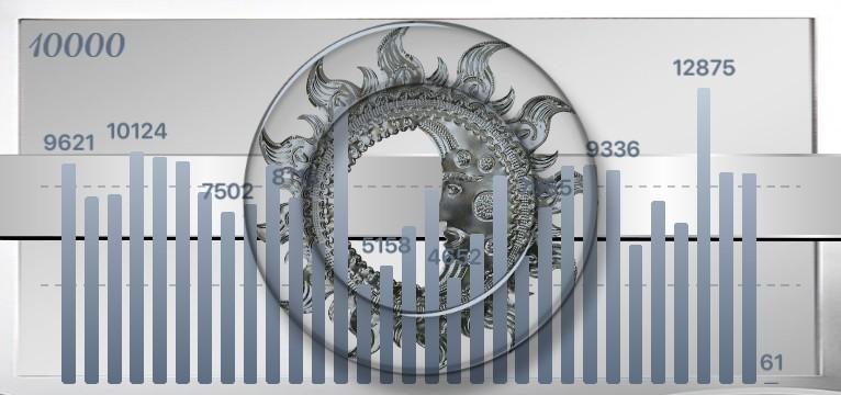 Schritte Design 1465