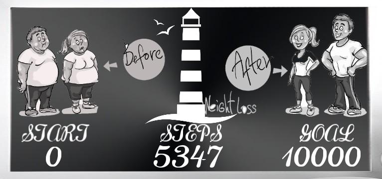 Step Lighthouse