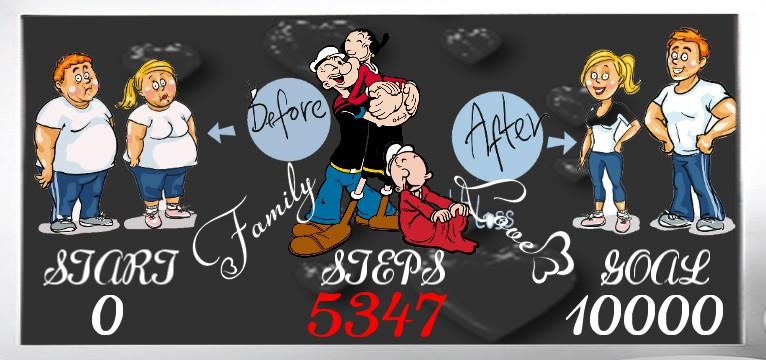 Step Popeye Familie
