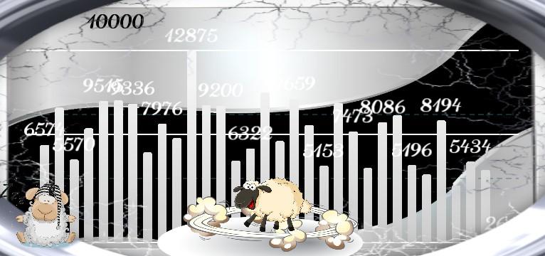 Schritte Sleep Sheep