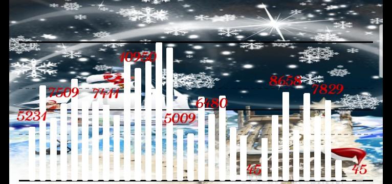 Schritte Kuestenkind 20 Weihnachten Nacht