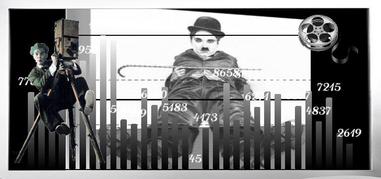 Schritte Charlie Chaplin