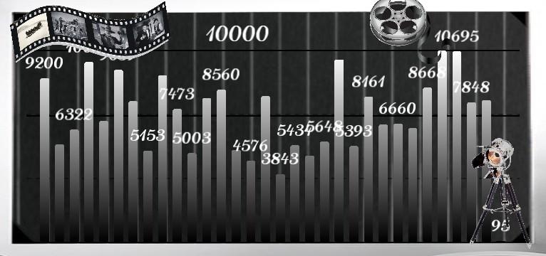 Schritte Cinema
