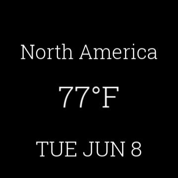 Modern Temperature and Date