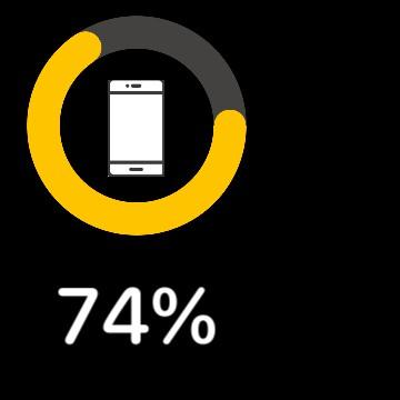 Iphone style battery widget